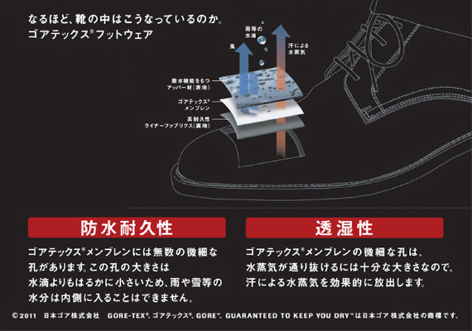 http://www.shoes-street.jp/shop/e/egoretex/